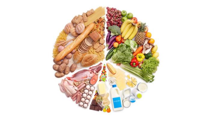 Раздельное питание отзывы