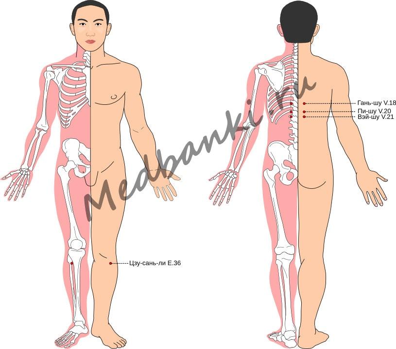 Схема выбора точек при лечении рвоты неврогенного характера