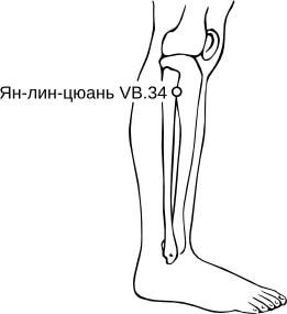 53. Отек и боль после внутримышечных инъекций, лечение банками Haci