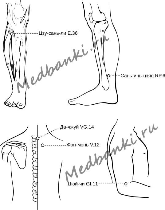 115. Зуд кожи, лечение магнитными присосками HACI