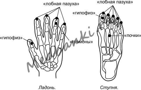 22. Вегетососудистая дистония