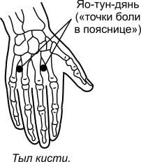 51. Лечение боли в пояснице магнитными банками Haci