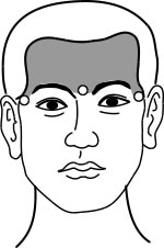 Лечение при помощи точек А-ши